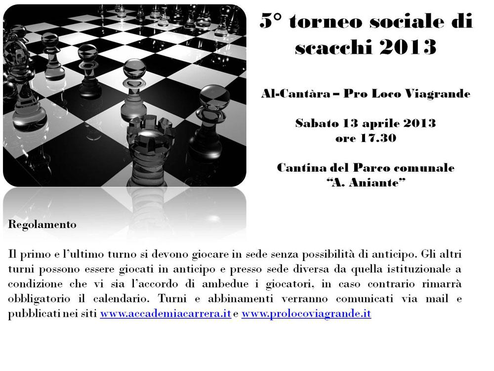 5° Torneo Sociale di Scacchi