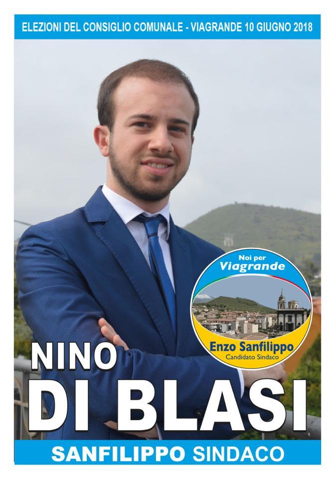 Nino Di Blasi
